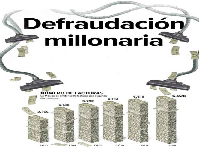 Facturas falsas sangran al fisco con 500 mil millones de pesos al año