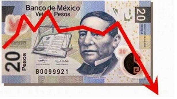 Vuelve a caer la confianza empresarial en la economía mexicana