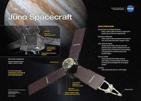 La sonda Juno llega a su cita con Júpiter