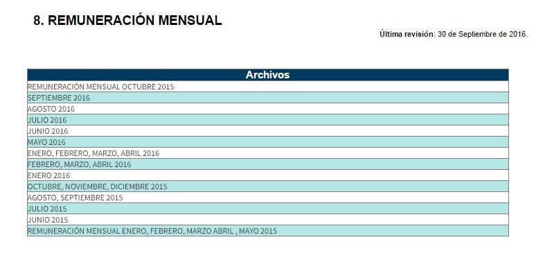Desaparece información pública del gobierno de CLT en portal de Transparencia