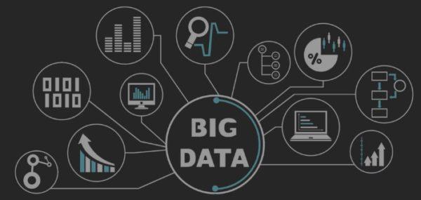 ¿Qué impacto tiene el Big Data en la forma de hacer negocios?