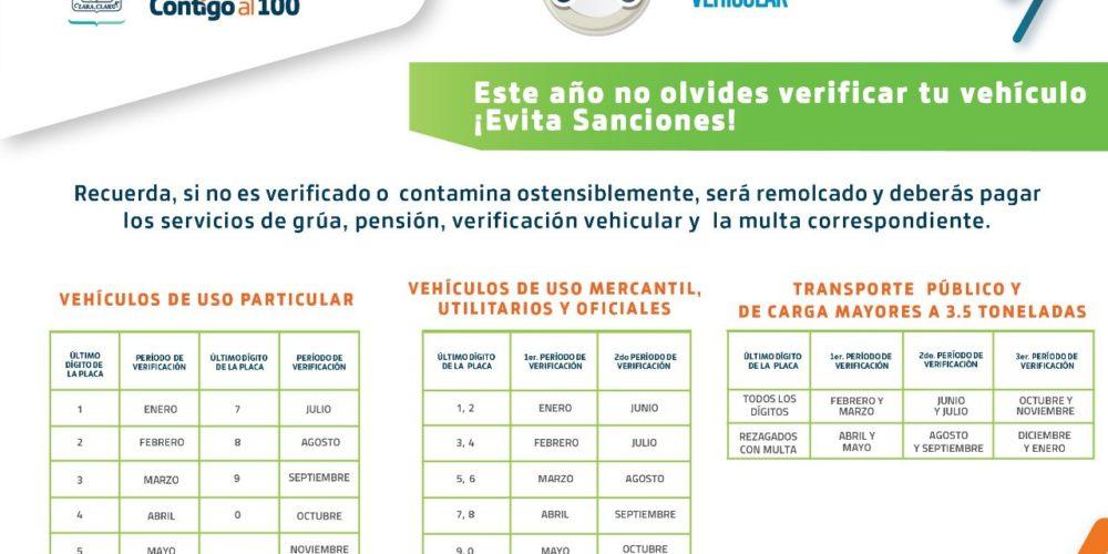 Checa las fechas para la verificación vehicular en Aguascalientes