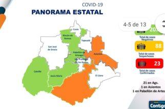 Confirman primer caso de coronavirus en una menor de 5 años en Aguascalientes