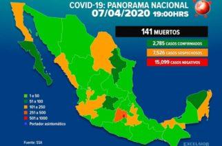 México suma 141 muertos y 2,785 contagiados de coronavirus