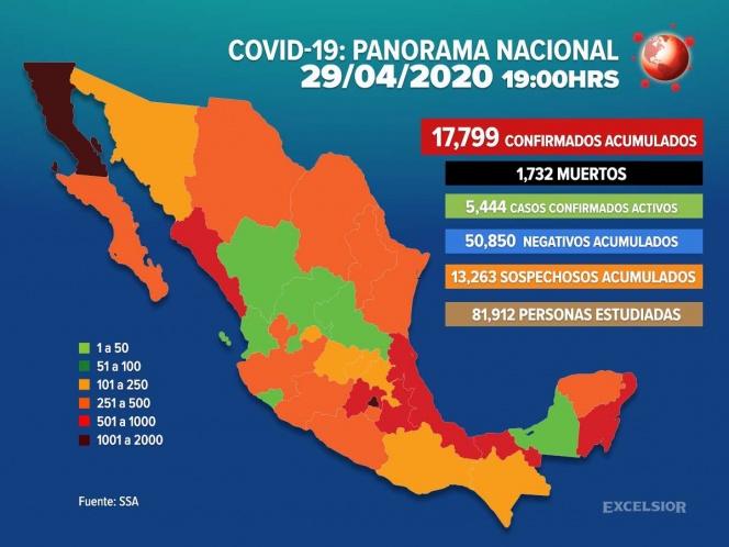 Van 1,732 muertos por coronavirus en el país