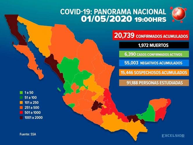 Suben a 20,739 los casos de coronavirus en México