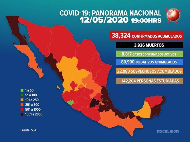 Ya son 3,926 muertos por coronavirus en el país