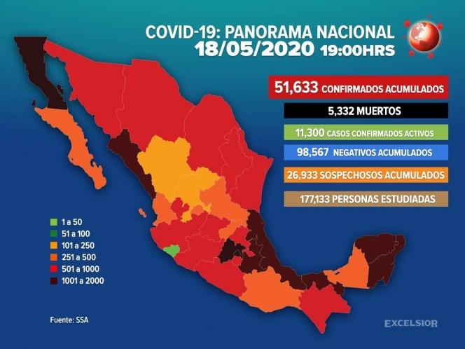 5,332 personas han muerto por coronavirus en México