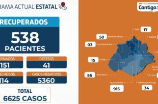 Aguascalientes reporta 46 nuevos casos de coronavirus en 24 horas