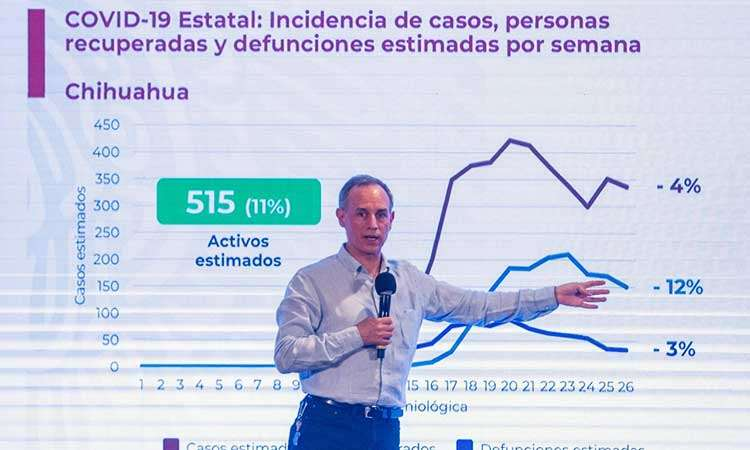 10 gobernadores exigen  salida de López-Gatell por manejo de pandemia