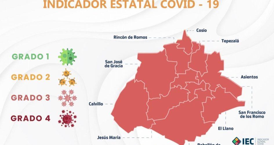 Se mantiene Aguascalientes en el grado de riesgo mayor ante  Covid-19