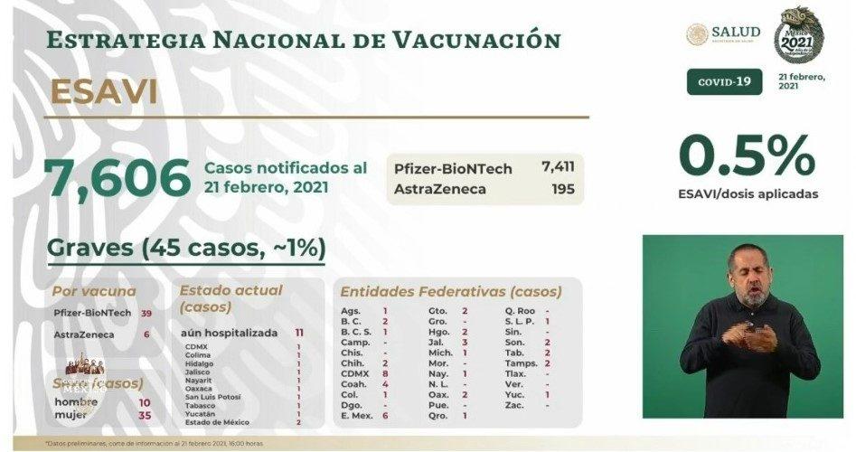 Registran caso de reacción ante vacuna Covid en Aguascalientes