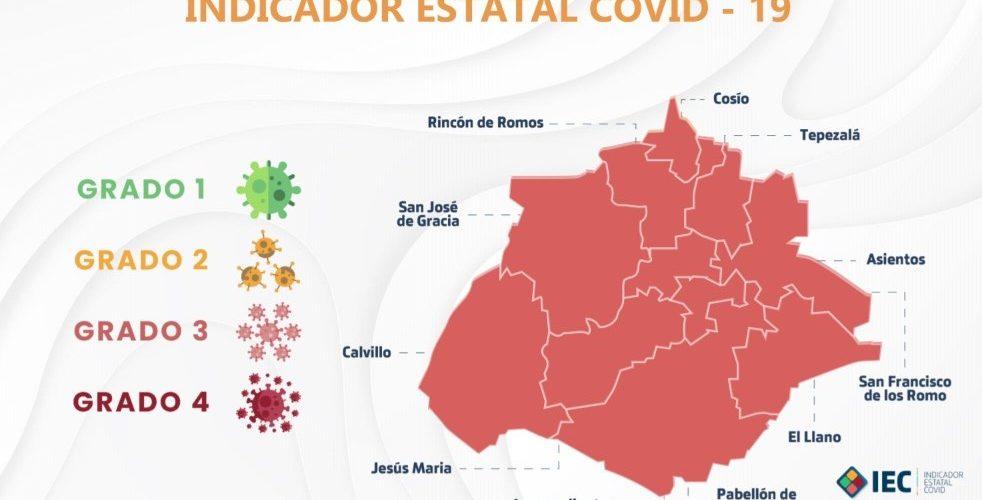 Sigue alerta mayor por contagios de Covid-19 en Aguascalientes