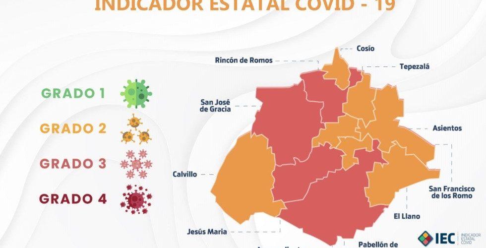 7 municipios avanzan al color naranja en el Indicador Estatal Covid-19