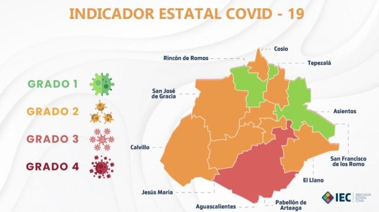 Rincón de Romos y Asientos llegan al color verde en el Indicador Estatal Covid
