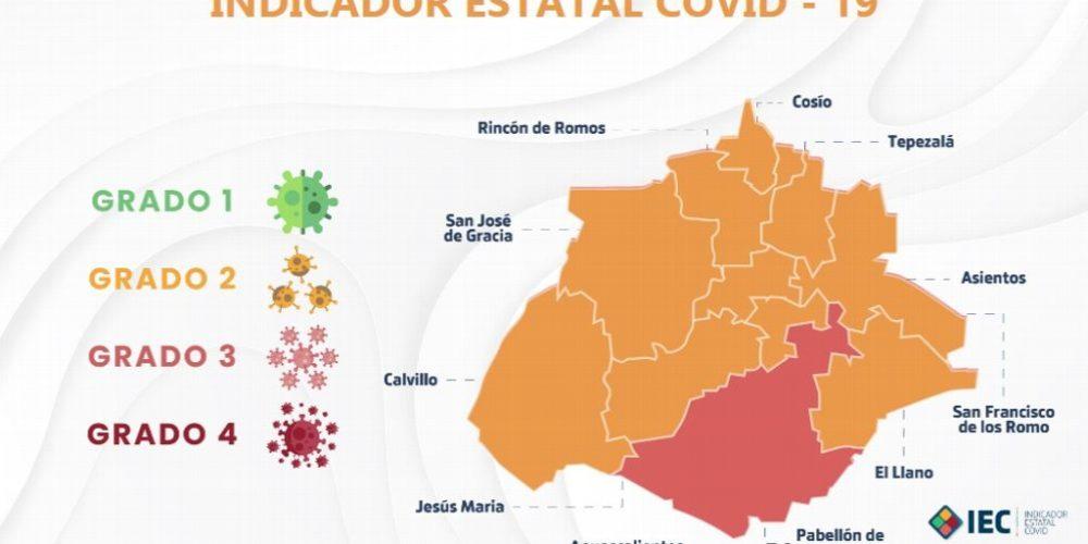 Capital se queda dentro del riesgo máximo de Covid-19