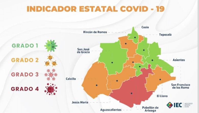 5 municipios están en semáforo verde en Aguascalientes; la capital sigue en rojo