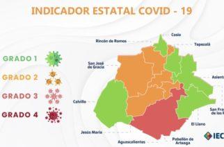 Cinco municipios están en color verde, según el Indicador Estatal Covid-19