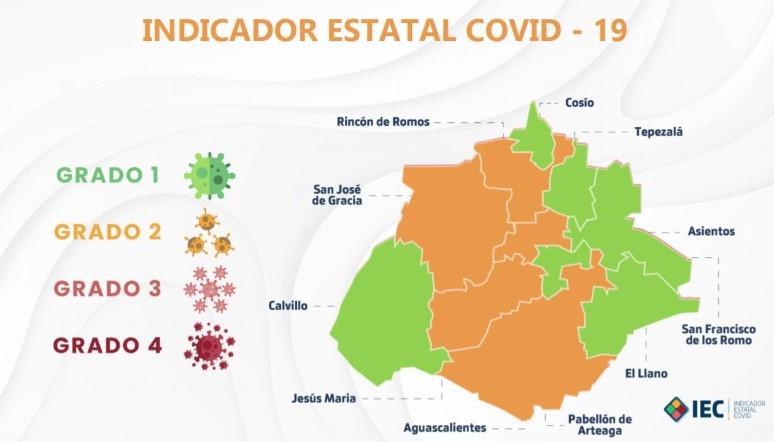 Aguascalientes se pinta de naranja y verde en el Indicador Estatal Covid