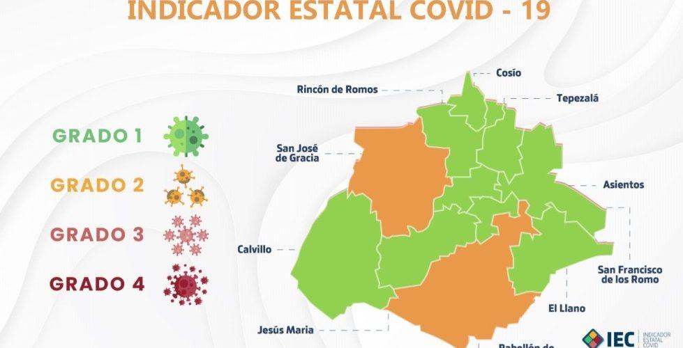 Sin cambios en el Indicador Estatal Covid